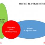 Sistemasdeproducciondeenergiaotraimagenmia